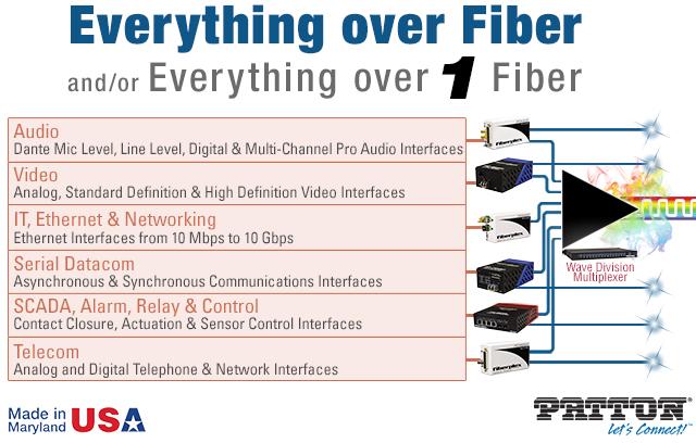 FiberPlex-banner